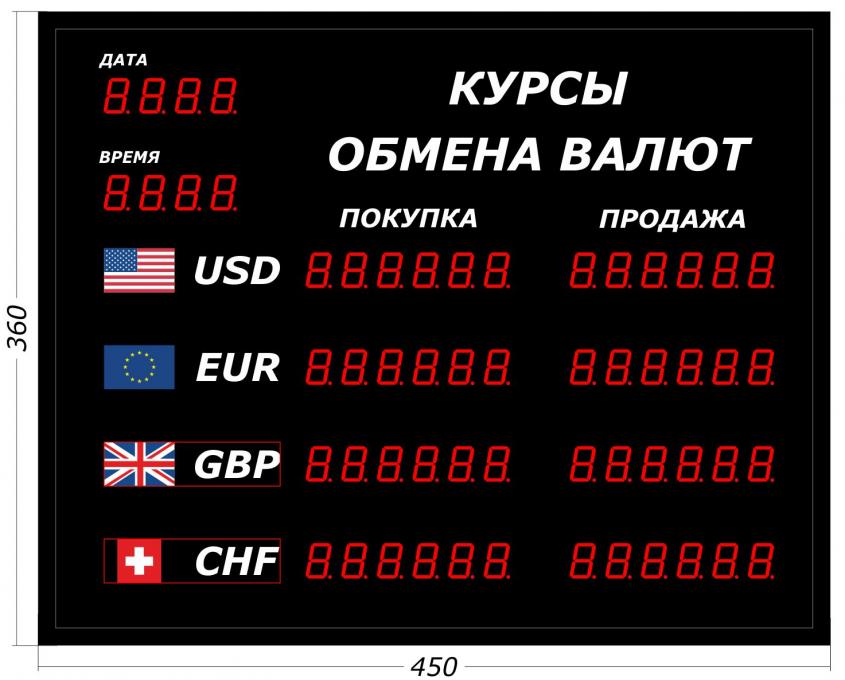 картинки обменный курс часть